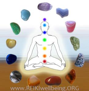 Chakras-healing-crystals