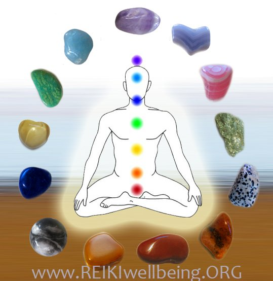 Chakra Cleansing